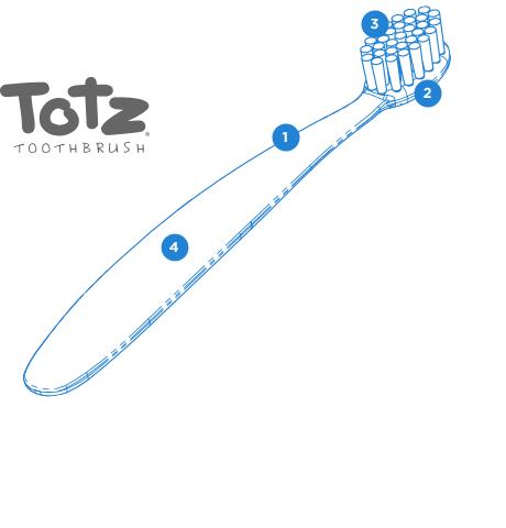 Детская зубная щетка Radius Totz купить в Украине